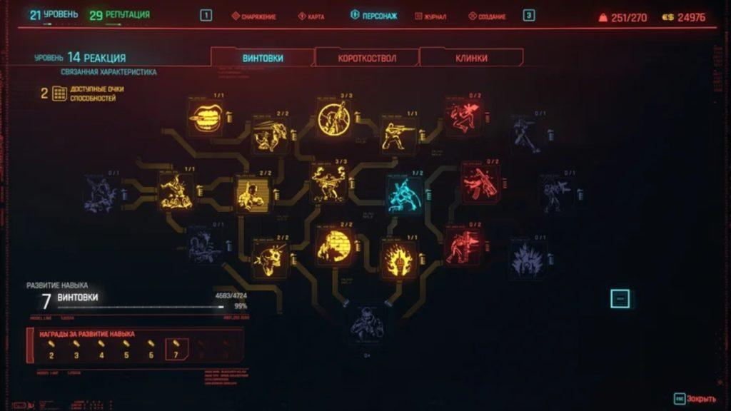 Cyberpunk-2077-harakteristiki-personazha-reakcia